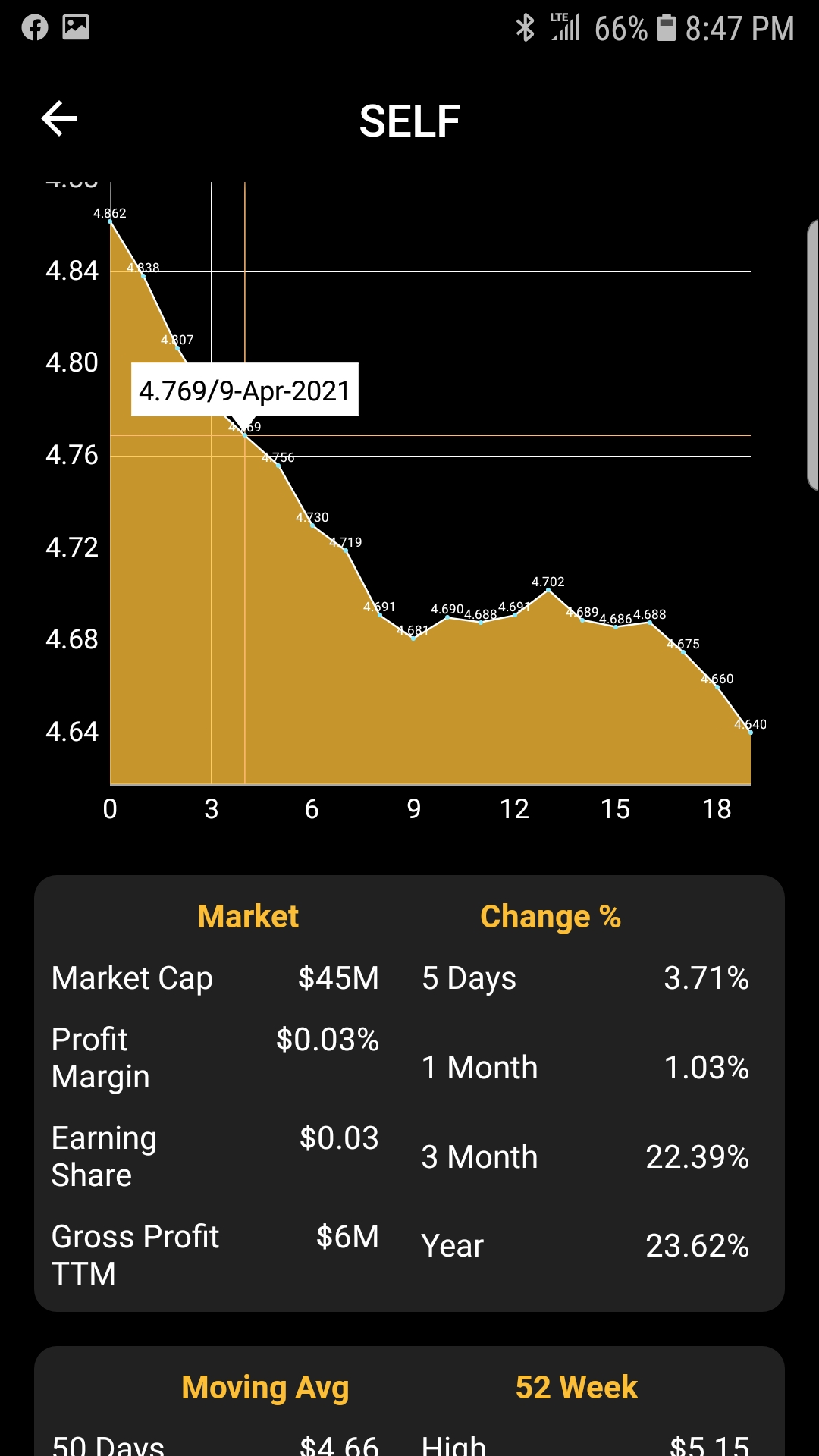 Penny Stocks | Market Cap Info | Android | GiveMeApps